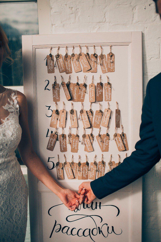 Как составить идеальный план рассадки на свадьбе?